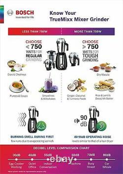Bosch Appliances TrueMixx Pro Mixer Grinder, 750W, 4 Jars (Black) Free Shipping